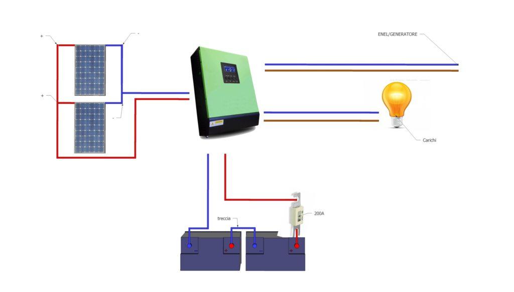 Collegamento impianto fotovoltaico con inverter ibrido 24V