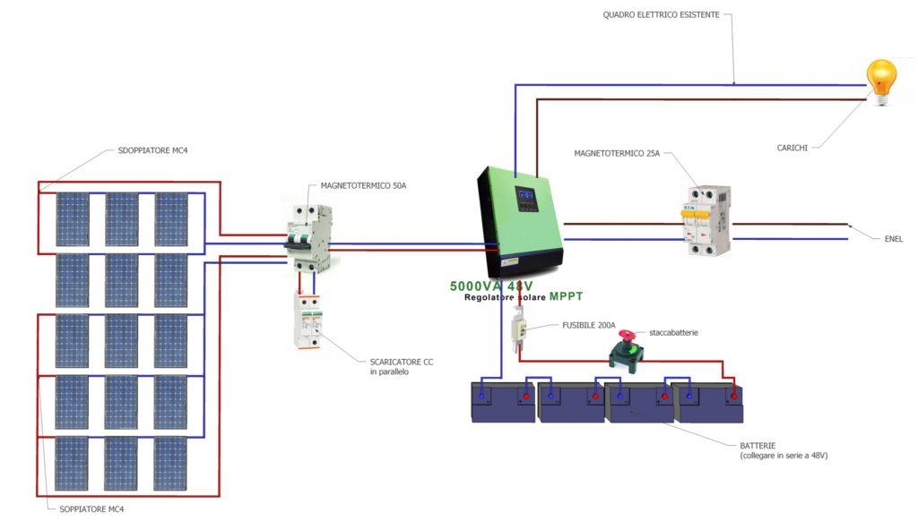 Collegamento impianto fotovoltaico con inverter ibrido 48V con protezioni