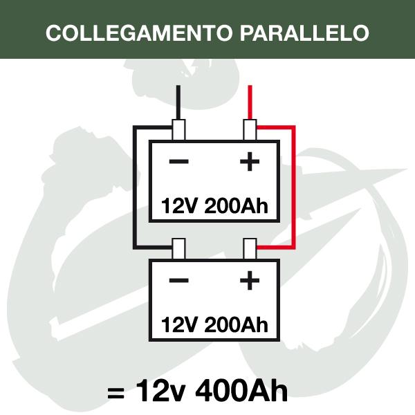 Collegamento in parallelo IoRisparmioEnergia