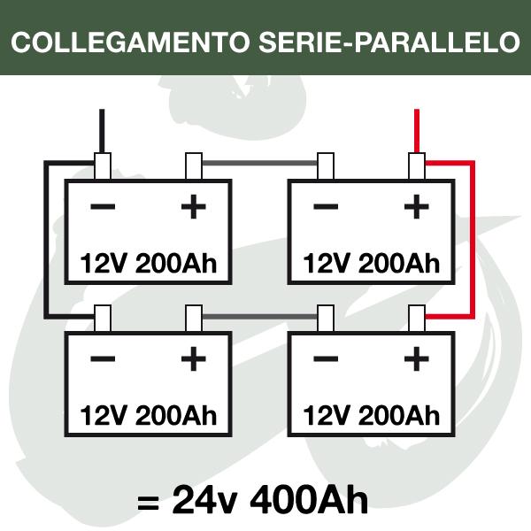 Collegamento in serie-parallelo IoRisparmioEnergia